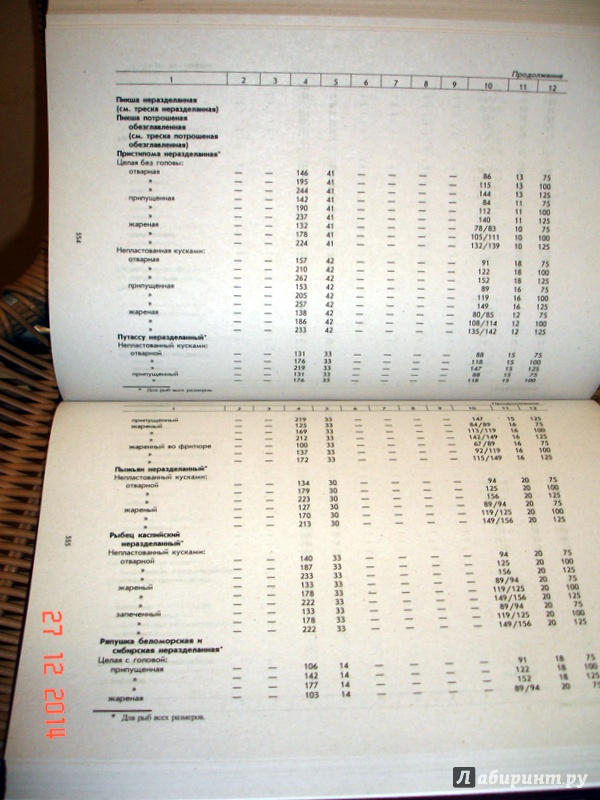 Сборник рецептур и кулинарных изделий здобнов 13