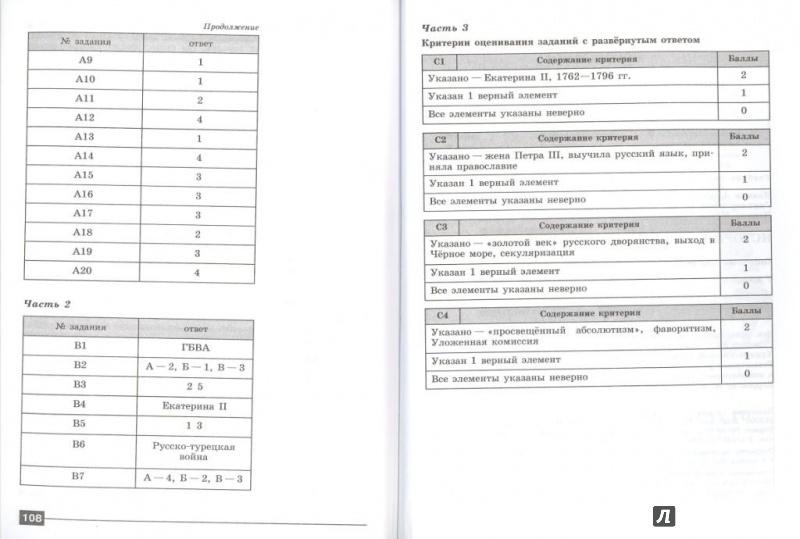 Класс гдз тесты иванова 8