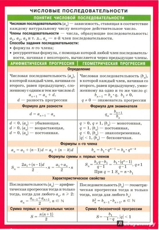 Иллюстрация 3 из 11 для Числовые последовательности. Комбинаторика | Лабиринт - книги. Источник: Елена Весна