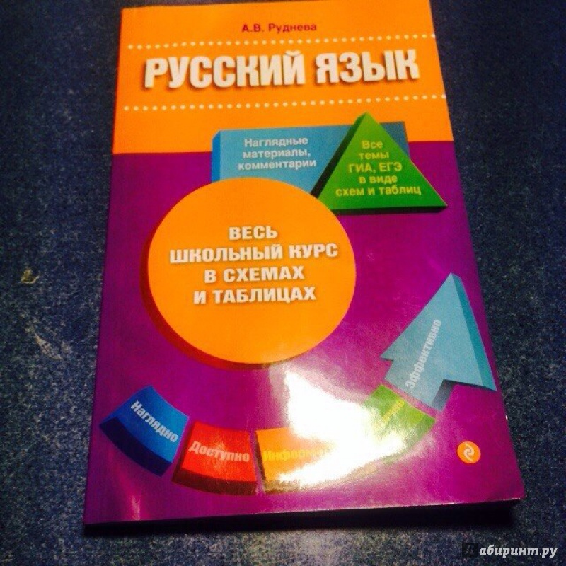 Иллюстрация 1 из 4 для Русский язык - Ангелина Руднева | Лабиринт - книги. Источник: Гостинцева  Марина