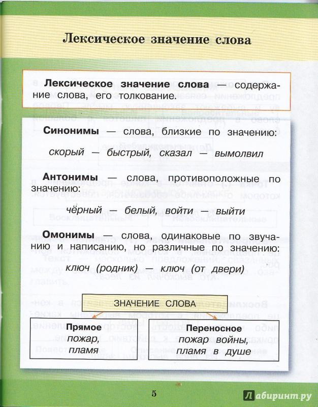 подробные отзывы правила русского языка в таблицах для 2 класса маме будет приятно