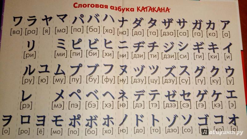Азбука на японском с переводом