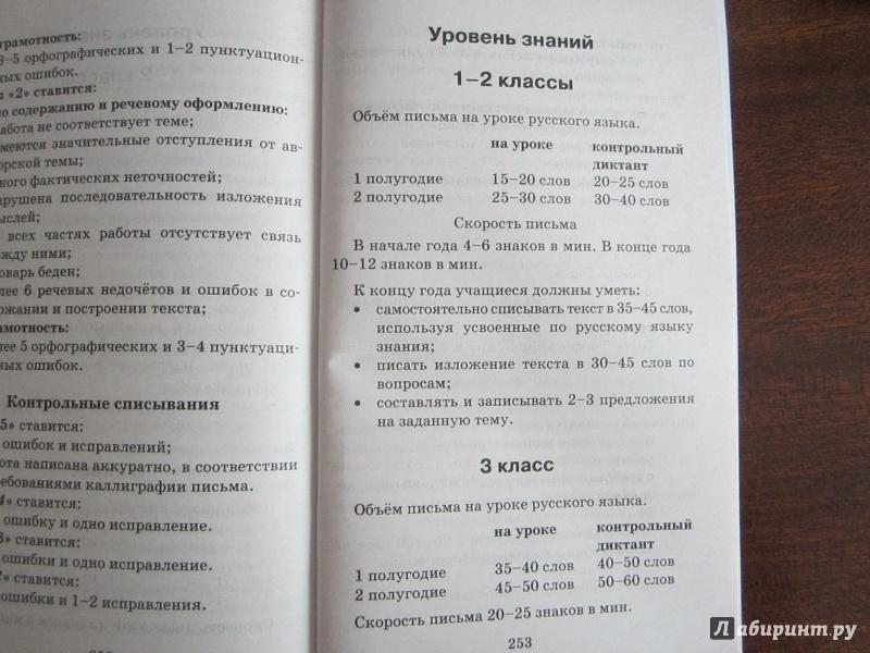 рады диктанты 6 класс 2 четверть по русскому языку часто