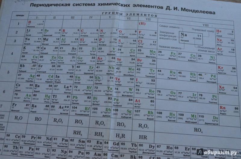 Учебник по химии 8 класс габриелян