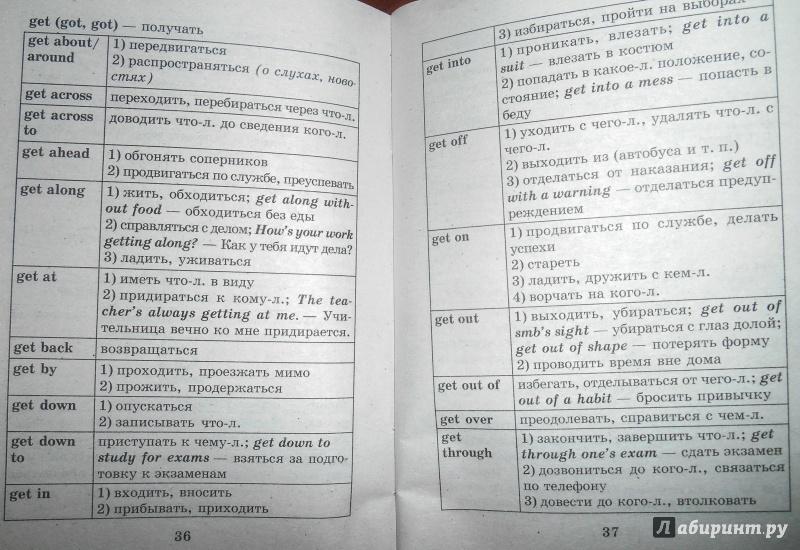 Иллюстрация 1 из 4 для Фразовые глаголы английского языка - Елена Угарова | Лабиринт - книги. Источник: Марина Бухарина