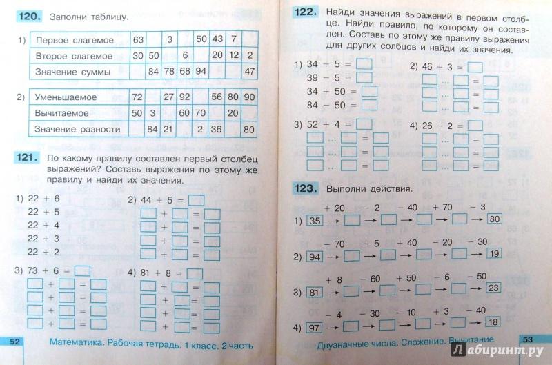 тетрадь часть решебник 2 4 по рабочая класс истомина математике гармония