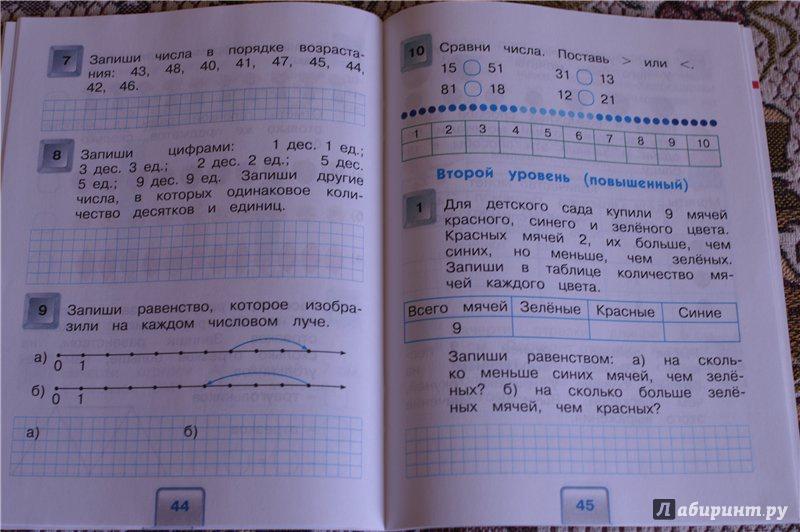 Математика класс Мои учебные достижения Контрольные работы  все