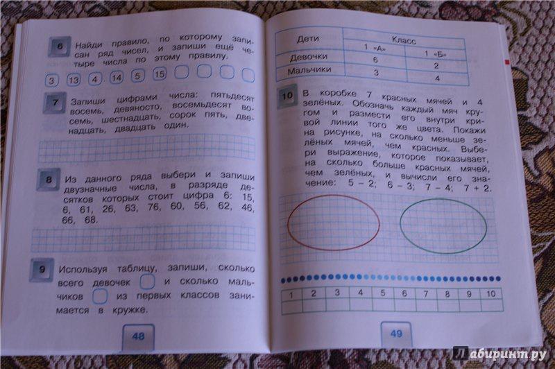 Иллюстрация из для Математика класс Мои учебные достижения  Иллюстрация 6 из 6 для Математика 1 класс Мои учебные достижения Контрольные работы