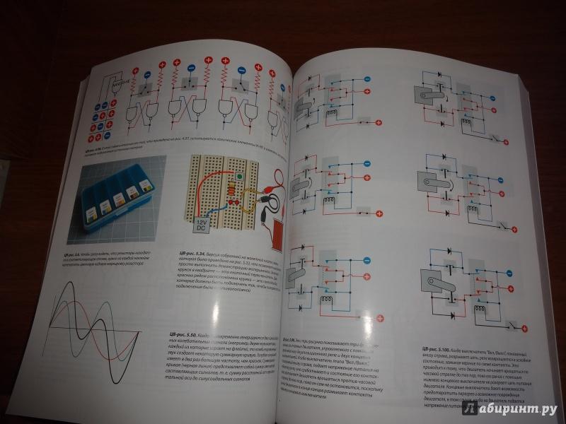 Электроника для начинающих pdf