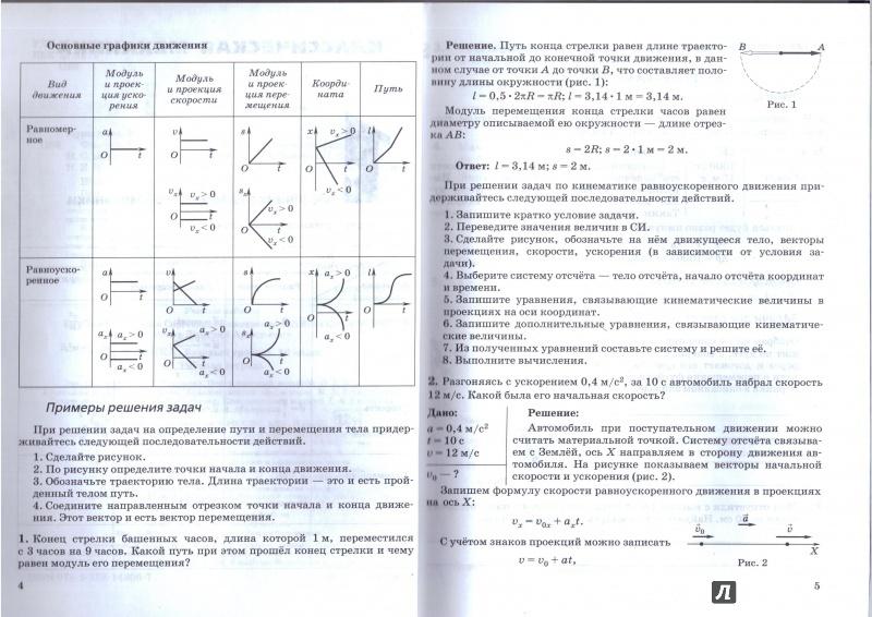 Гдз Пурышева Исаев 11 Класс