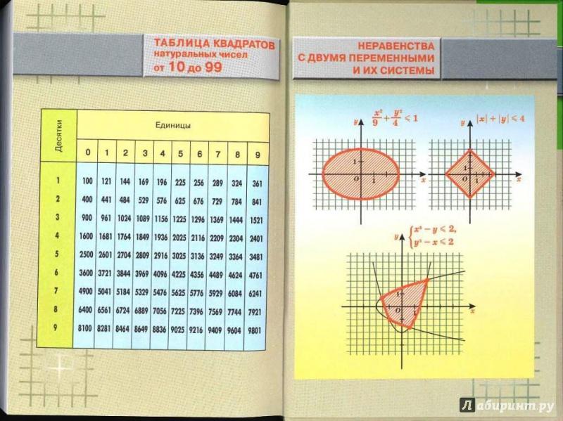 Гдз алгебра учебник феоктистов класс 9 макарычев
