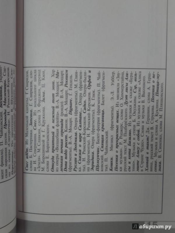 ПРОГРАММА ПО МУЗЫКЕ 5 7 КЛАСС УУД КРИТСКАЯ ФГОС СКАЧАТЬ БЕСПЛАТНО