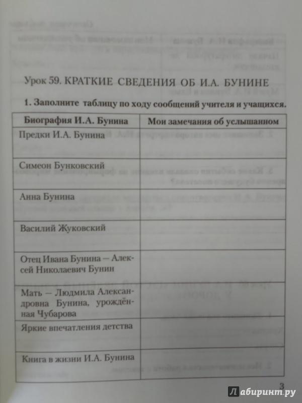 Часть соловьев литература тетрадь-меркин 5 2гдз класс рабочая