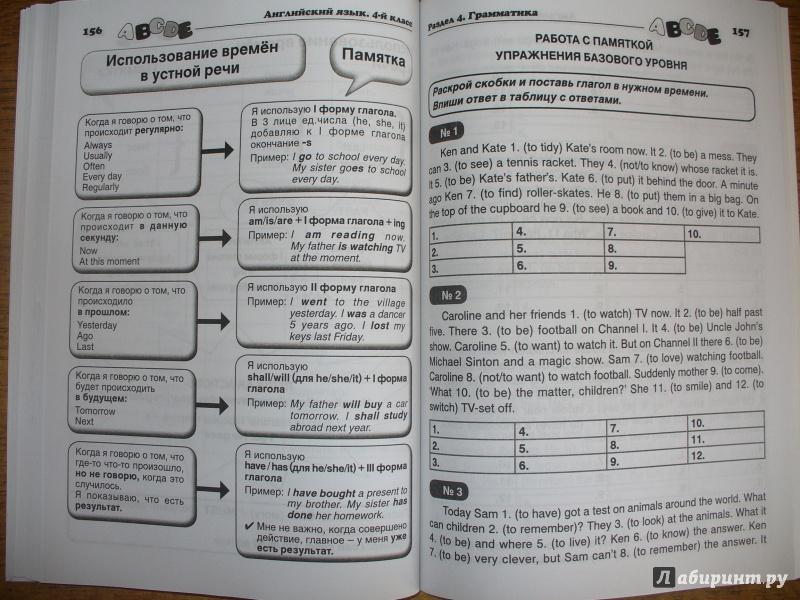 Фонетика английского языка 2 класс аудирование