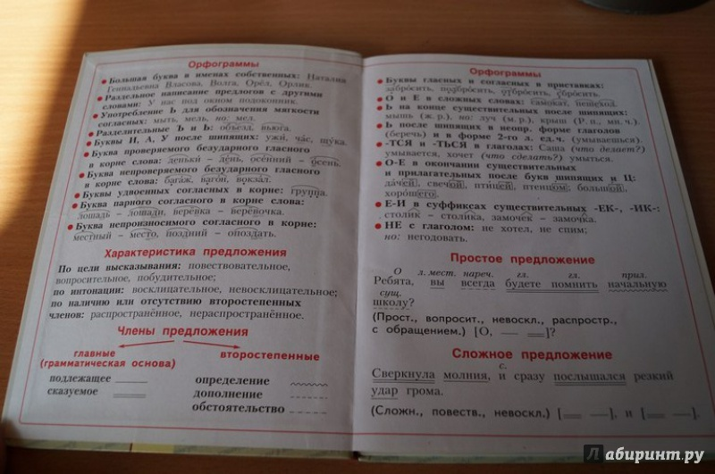 класса 1 гдз русскому нечаева языку для по автор