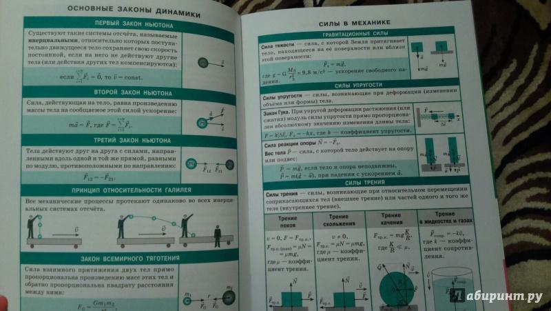 законы физики 7-11 класс скачать