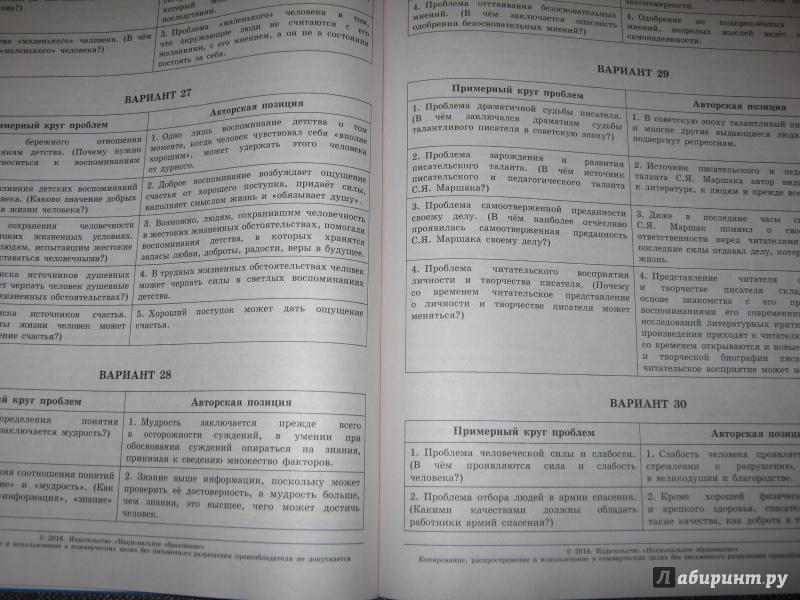 Гдз Цыбулько 36 Вариантов