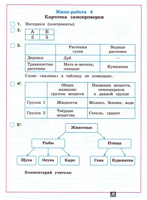 Иллюстрация из для ВПР Готовимся к всероссийской проверочной  Иллюстрация 4 из 27 для ВПР Готовимся к всероссийской проверочной работе Окружающий мир