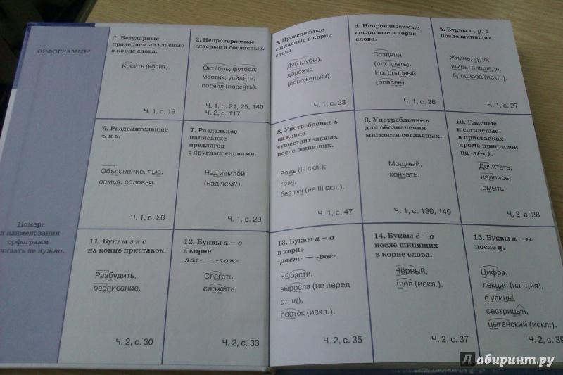 Учебник по русскому языку 5 класс ладыженская таиса алексеевна