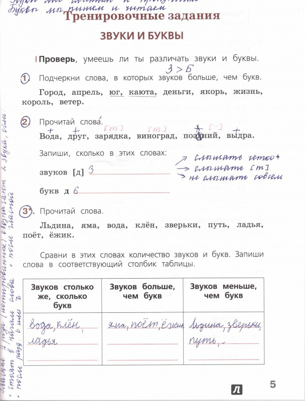решебник по всероссийским проверочным работам 4 класс