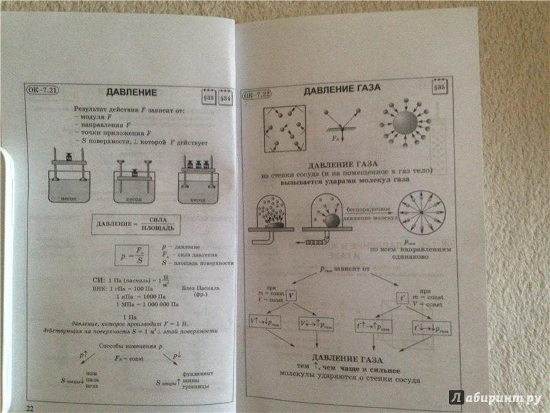 Иллюстрация 1 из 3 для Физика. 7 класс. Опорные конспекты и разноуровневые задания к учебнику А. В. Перышкина - Марон, Марон | Лабиринт - книги. Источник: Ирина