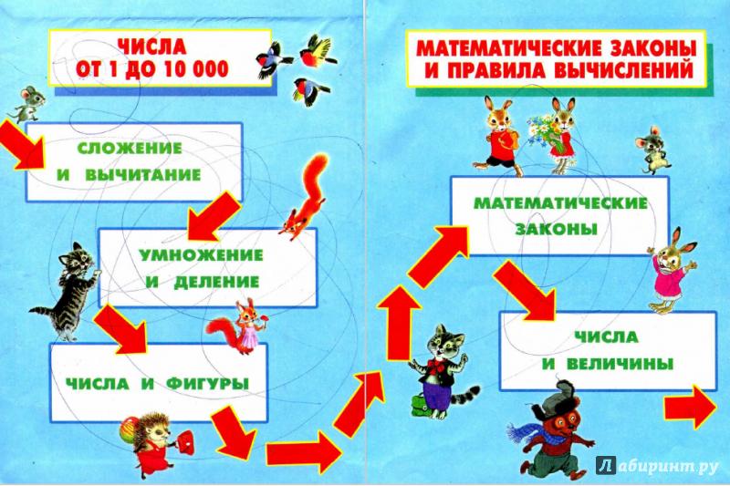 Иллюстрация 1 из 12 для Математика. 3 класс. Учебник. В 2-х частях. Часть 1. ФГОС - Башмаков, Нефедова | Лабиринт - книги. Источник: Гусева  Lesya