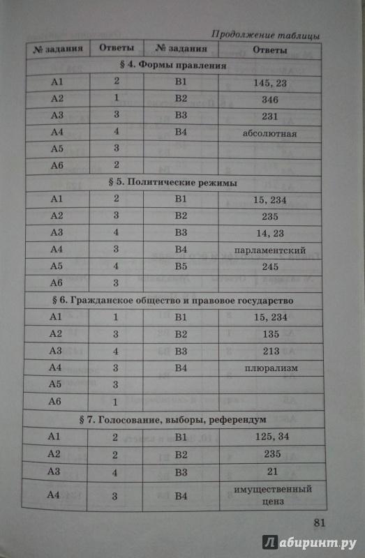 Тесты по обществознанию 9 класс с ответами хромова