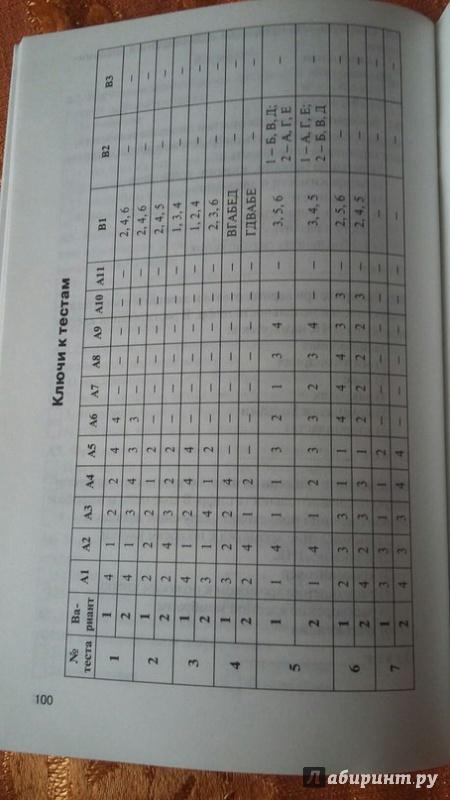 Кимы о биологии 9 класс