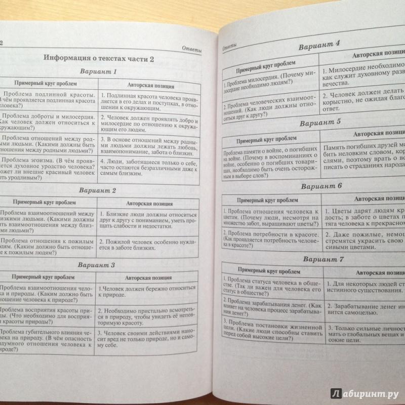 гдз по огэ по русскому 9 класс васильевых