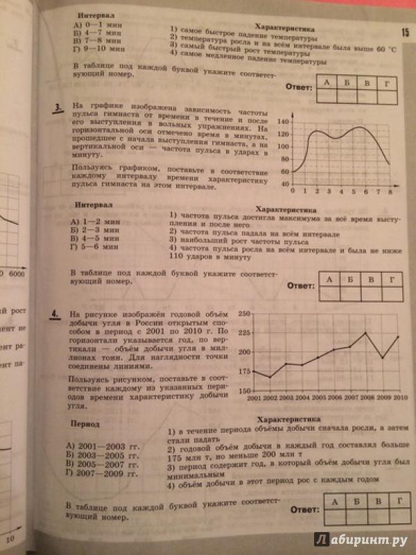 Я сдам ЕГЭ! Математика Практикум и диагностика Базовый