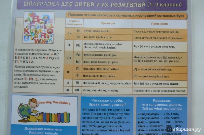 Шпаргалки по английскому для 2 класса