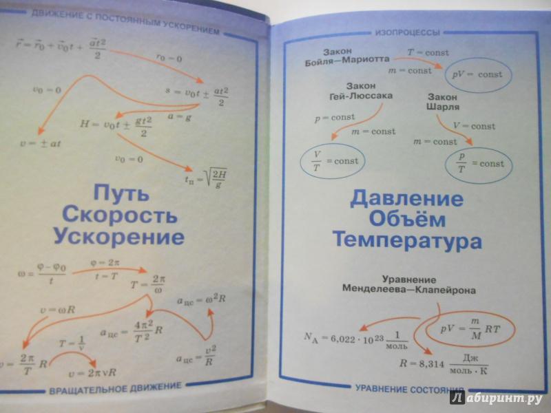 Скачать учебник 10 класс по физике орлова