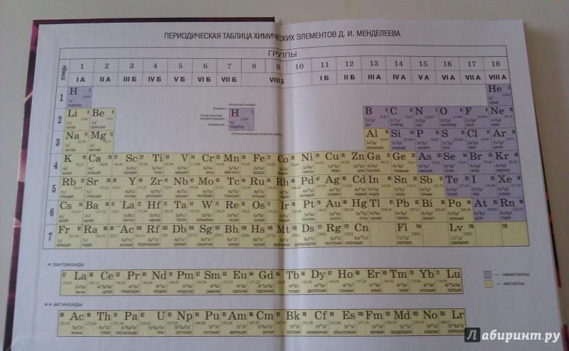 Иллюстрация 1 из 19 для Химия. 11 класс. Учебник. Базовый уровень. ФГОС - Рудзитис, Фельдман | Лабиринт - книги. Источник: Никонов Даниил