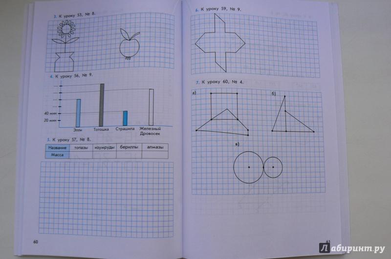 Козлова дидактическом класс математике в гераськин по материале 3 волкова гдз