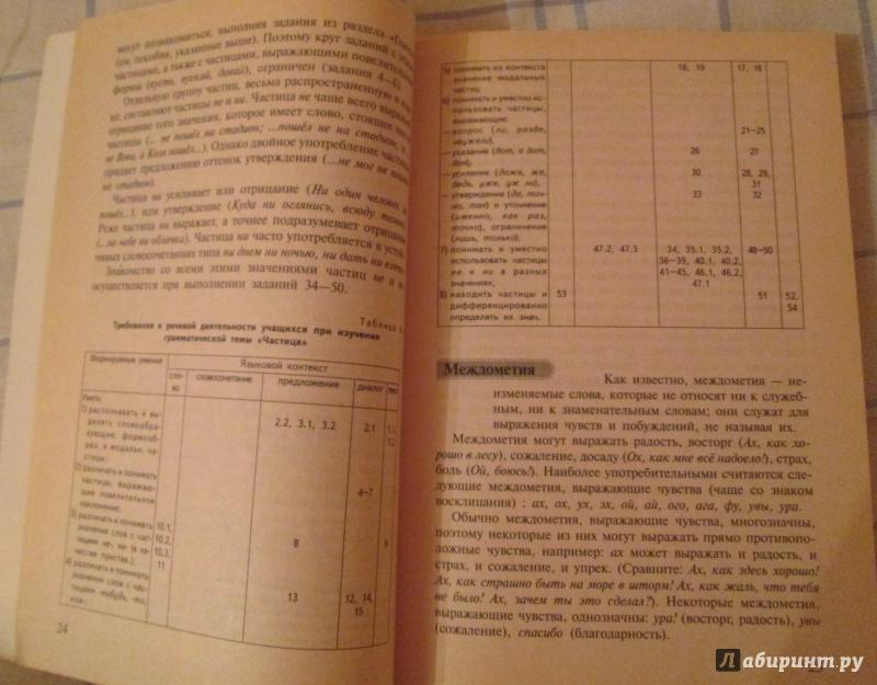 Правила слитного дефисного и раздельного написания