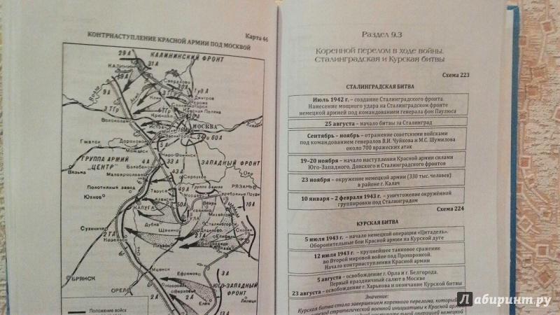 История россии в таблицах схемах и картах фото 318
