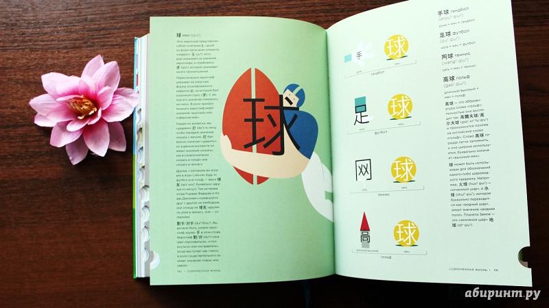 Chineasy Каждый День. Знакомство С Китайским Языком И Культурой