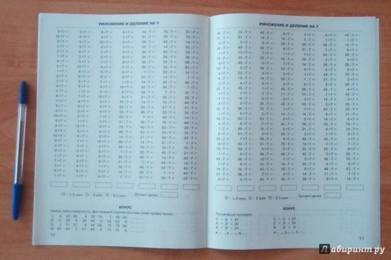 УЗОРОВА НЕФЕДОВА 3000 ПРИМЕРОВ ПО МАТЕМАТИКЕ ТАБЛИЦА УМНОЖЕНИЯ И ДЕЛЕНИЯ 2-3 КЛАСС СКАЧАТЬ БЕСПЛАТНО