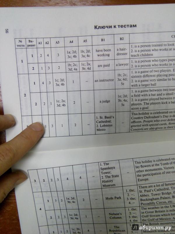 из для Контрольно измерительные материалы Английский язык  Девятая иллюстрация к книге Контрольно измерительные материалы Английский язык 10 класс ФГОС