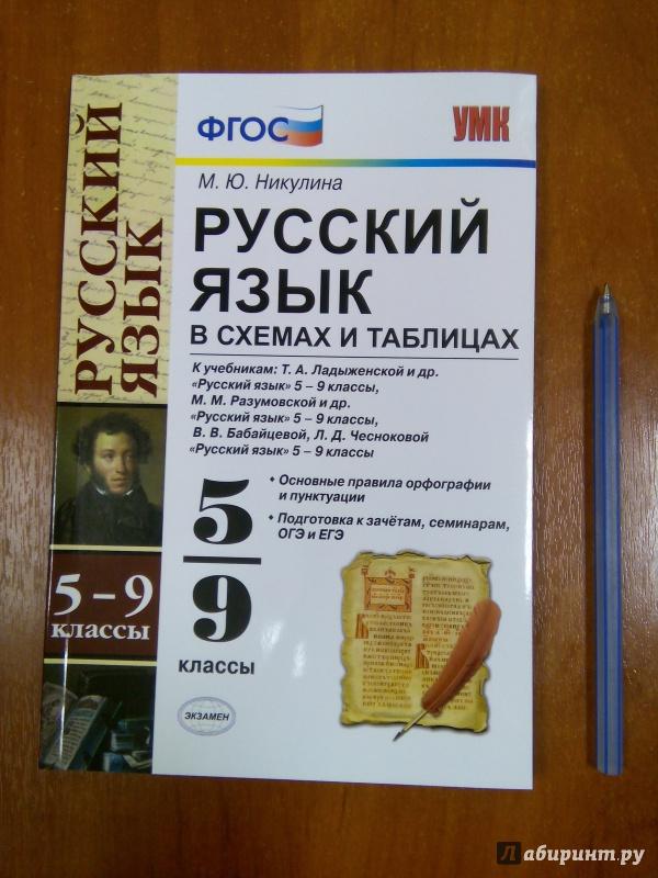 Иллюстрация 1 из 14 для Русский язык в схемах и таблицах. 5-9 классы. ФГОС - Марина Никулина | Лабиринт - книги. Источник: Мария