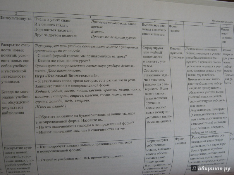 Технологические карты русский язык 5 класс
