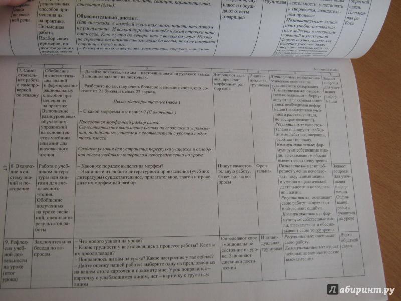 Технологическая карта урока русского языка по фгос в 5 классе по ладыженской