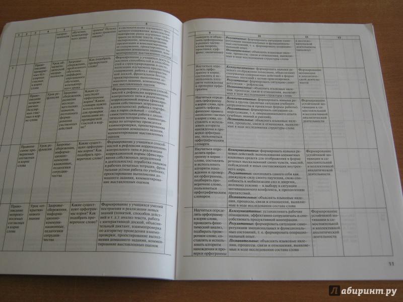 Рабочая программа 5 класс русский фгос