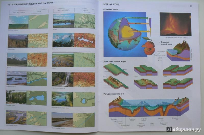 Физическая география начальный курс 6 класс crfxfnm