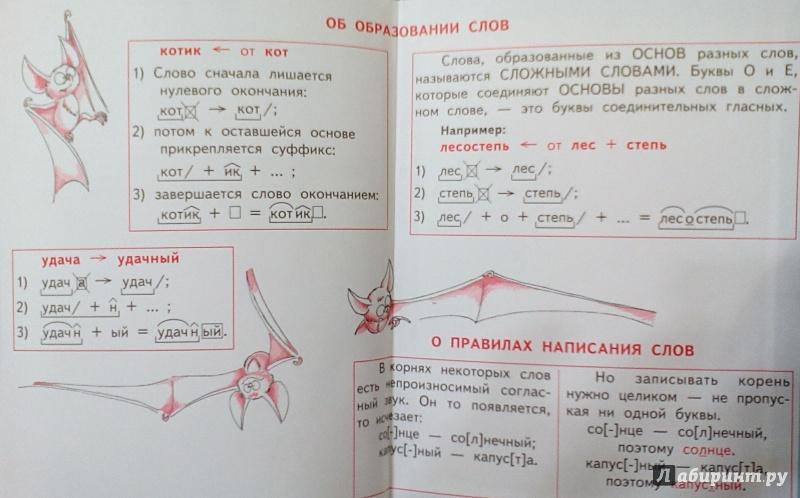 1 языку часть чуракова гдз русскому по