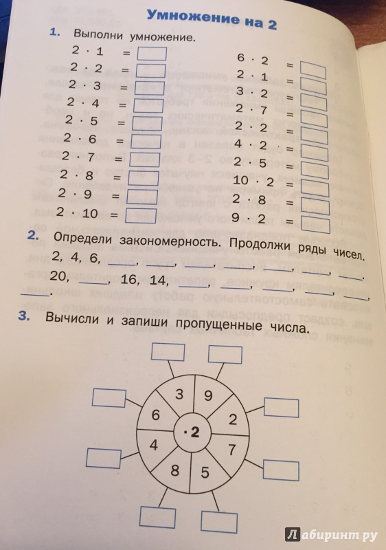 Самостоятельные работы по таблице умножения 3 класс