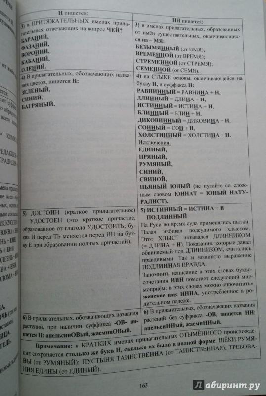 2019 драбкина русский субботин язык огэ гдз