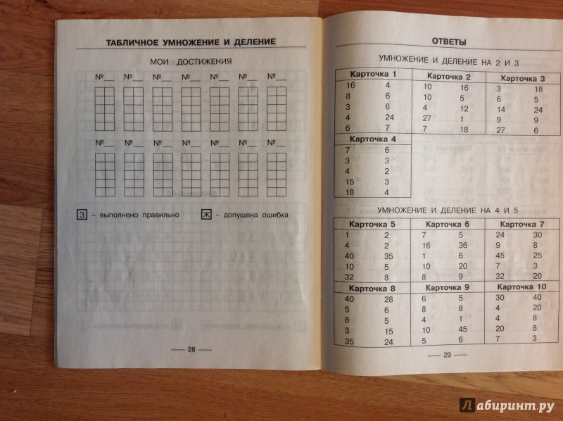 Иллюстрация 11 из 11 для Математика. 2-3 класс. Тренинговая тетрадь. Табличное умножение и деление. ФГОС - Узорова, Нефедова   Лабиринт - книги. Источник: Елена