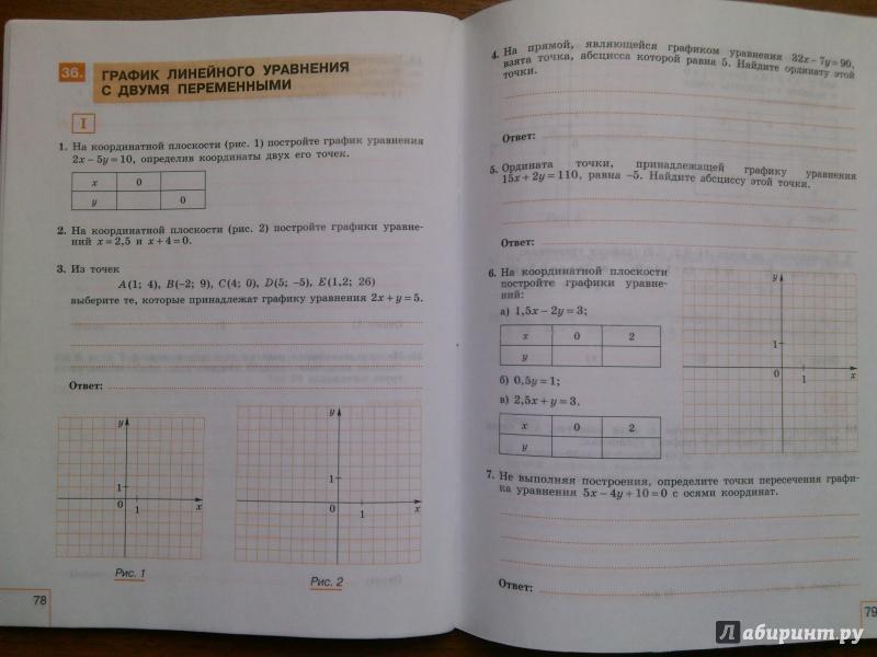Миндюк шлыкова алгебра рабочая тетрадь 7 класс
