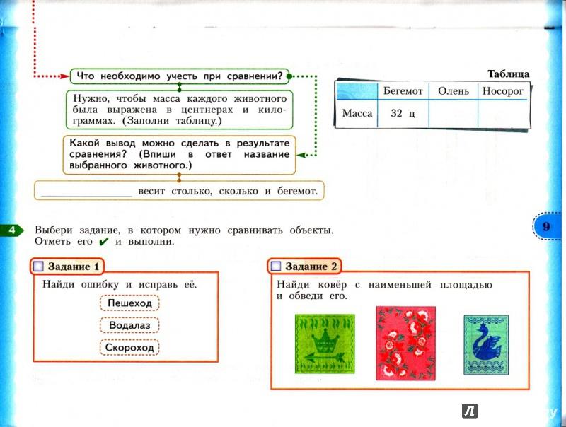 Учимся учиться и действовать класс гдз меркулова 2